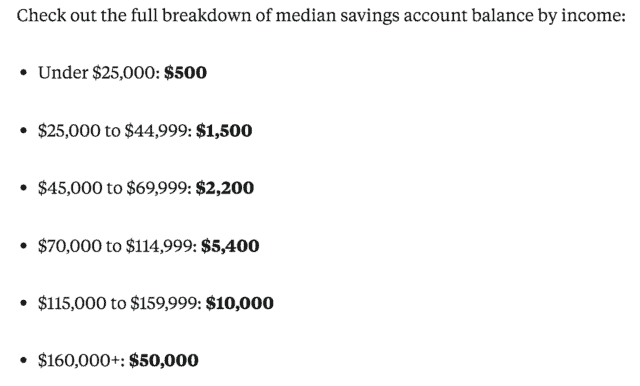 median savings account balance by income