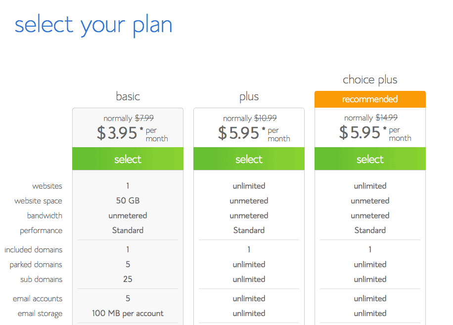 Bluehost Plan