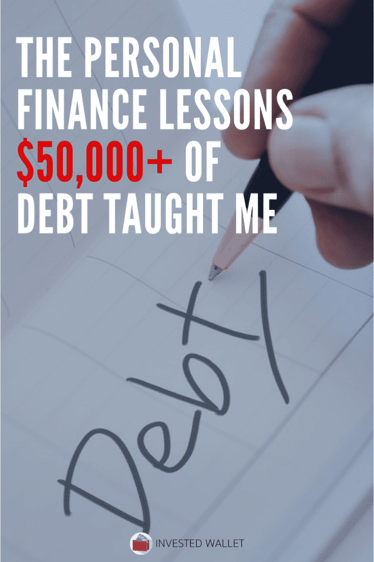 Personal Finance Lessons