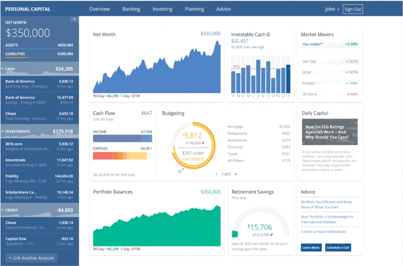 Personal Capital Dashboard Example