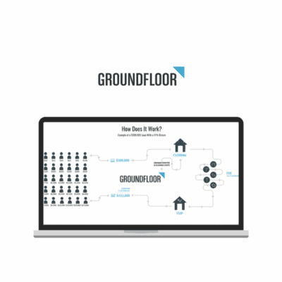 Is Groundfloor A Good Investment? [Investing in Short-Term Real Estate]