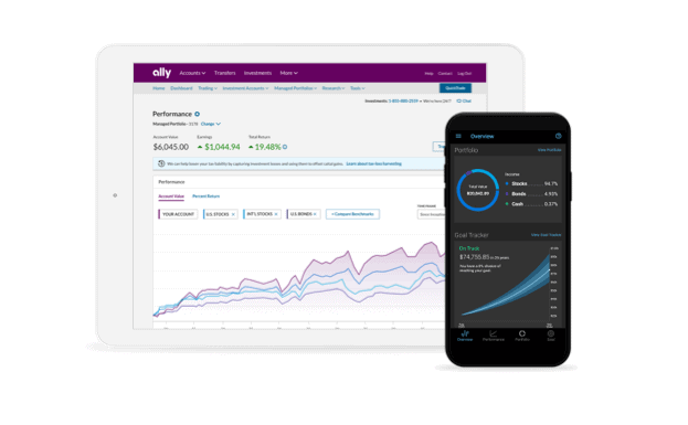 Ally Invest Managed Portfolio