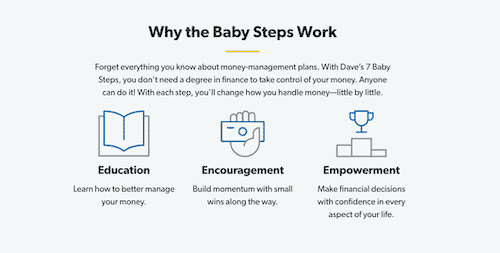 Why the 7 Baby Steps Work