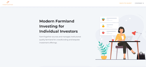 FarmTogether Platform.